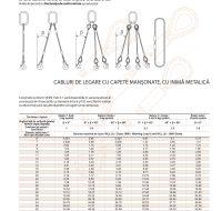 Cabluri-de-Legare-cu-Capate-Mansonate,-cu-Inima-Metalica