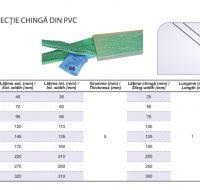 PRO-05 Protectie Chinga din PVC