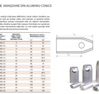 PRO-BSC Mansoane din Aluminiu Conice