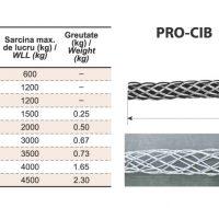PRO-CIB Ciorapi de Tragere Cablu