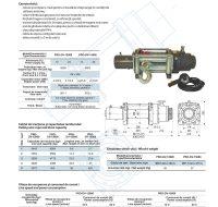 PRO-DV-12000-si-PRO-DV-15000-Winch-uri-de-Recuperare