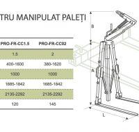 PRO-FR-CC Furci pentru Manipulat Paleti