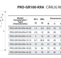 PRO-GR100-KRA Carlig Rotativ cu Autoblocare