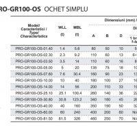 PRO-GR100-OS Ochi Simplu