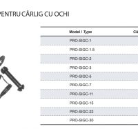 PRO-SIGC Siguranta pentru Carlig cu Ochi
