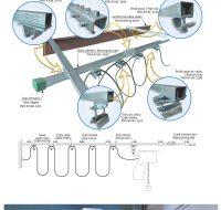 Sisteme de Culisare Cablu de Alimentare