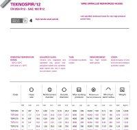 Teknospir12