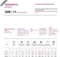 Teknospir15